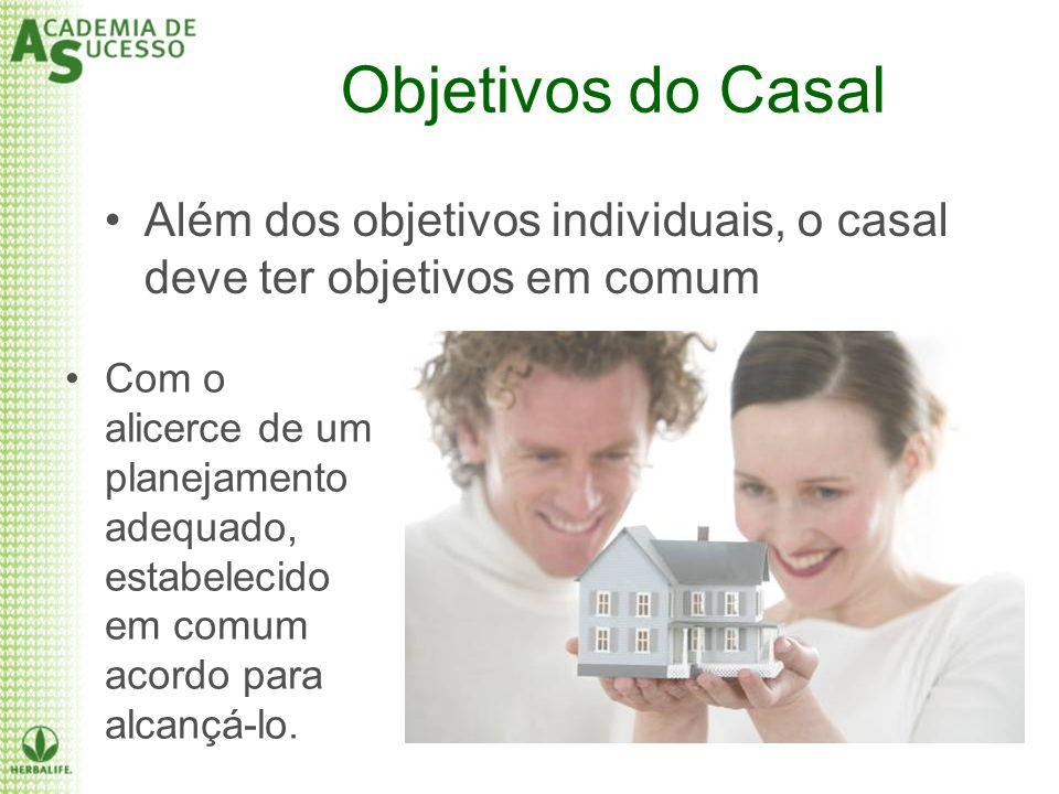Objetivos do Casal Além dos objetivos individuais, o casal deve ter objetivos em comum Com o alicerce de um planejamento adequado, estabelecido em com