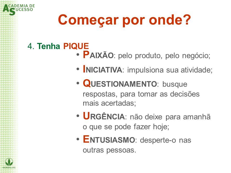 P AIXÃO: pelo produto, pelo negócio; I NICIATIVA: impulsiona sua atividade; Q UESTIONAMENTO: busque respostas, para tomar as decisões mais acertadas;