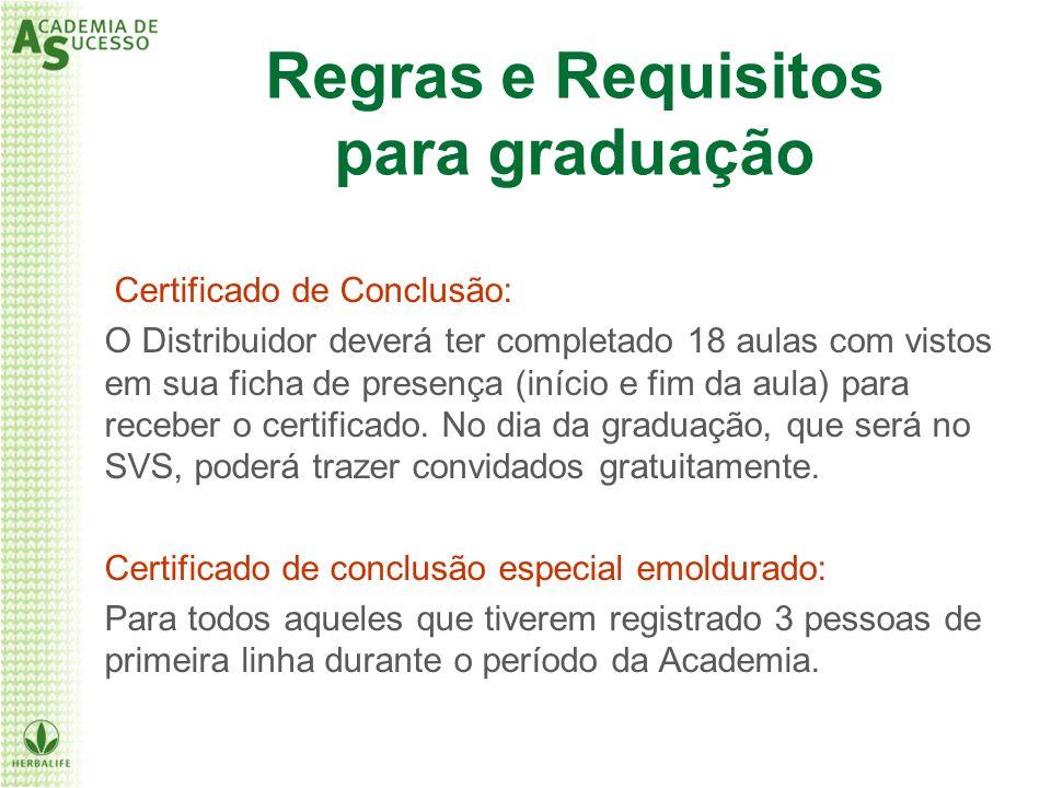 Certificado de Conclusão: O Distribuidor deverá ter completado 18 aulas com vistos em sua ficha de presença (início e fim da aula) para receber o cert