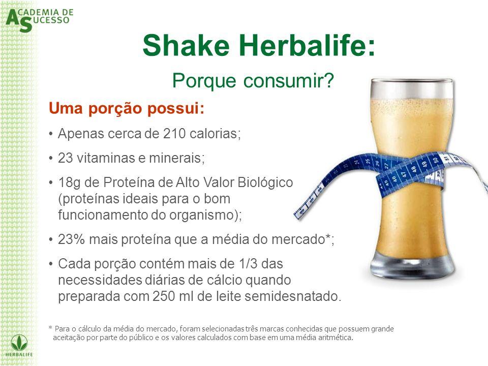 Uma porção possui: Apenas cerca de 210 calorias; 23 vitaminas e minerais; 18g de Proteína de Alto Valor Biológico (proteínas ideais para o bom funcion