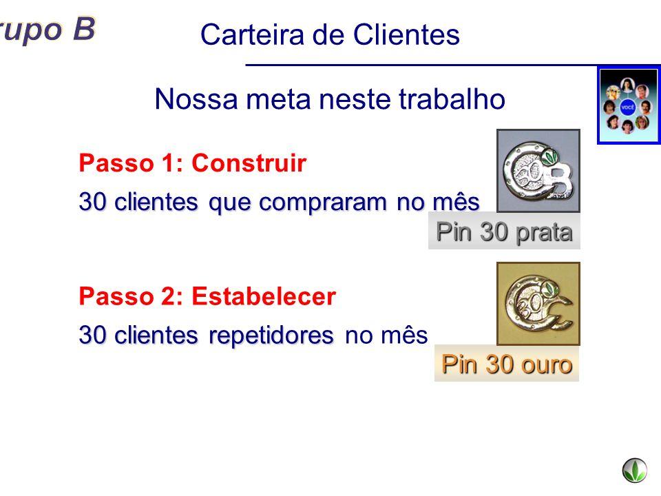 Desenvolver B.Acompanhar.1)Faça o acompanhamento do uso dos produtos, como um cliente novo.