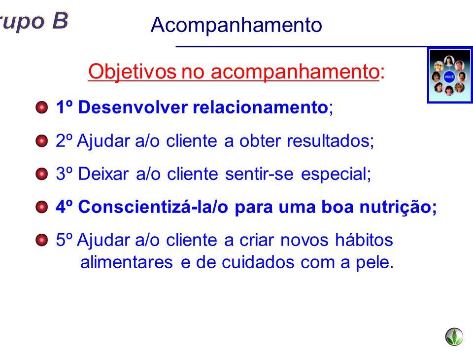 Desenvolver D.Aconselhar.