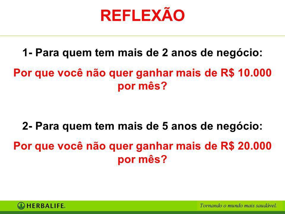 REFLEXÃO 1- Para quem tem mais de 2 anos de negócio: Por que você não quer ganhar mais de R$ 10.000 por mês.