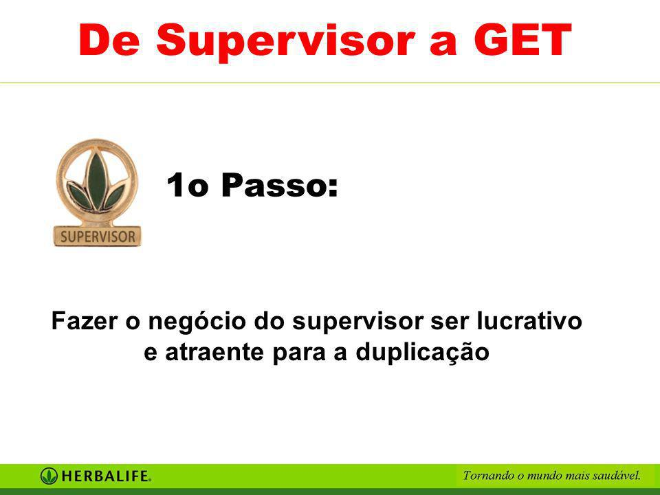 1.Consumidor Modelo 2.Ser Supervisor Ativo 3.Ter 2 Supervisores Ativos 1ªlinha – GET Ter 3 Supervisores Ativos 1ªlinha – MIL Ter 5 Supervisores Ativos