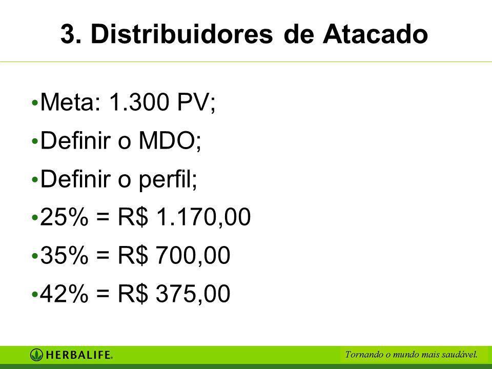 2. Carteira de Clientes Meta: 1.000 PV; Definir o MDO (mêtodo diário de operações); Definir o perfil ( de 10 a 30 clientes ); Potencial de Ganhos: R$