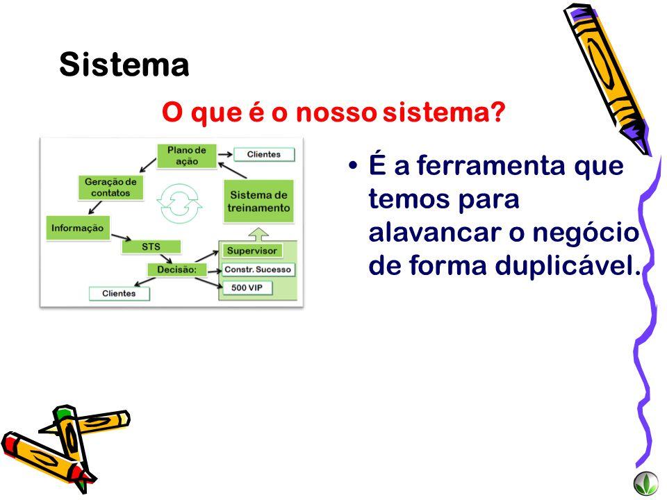 O que é o nosso sistema? É a ferramenta que temos para alavancar o negócio de forma duplicável. Sistema