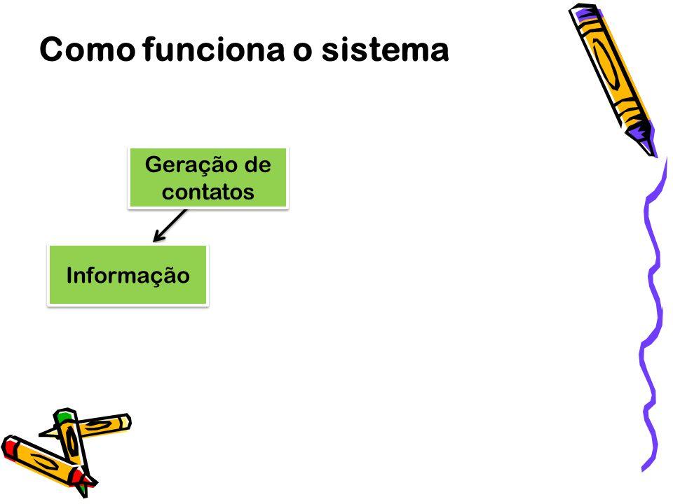 Informação Geração de contatos Como funciona o sistema Sistema de Apresentação Jantar de Negócios; SVS; HOM; STR.