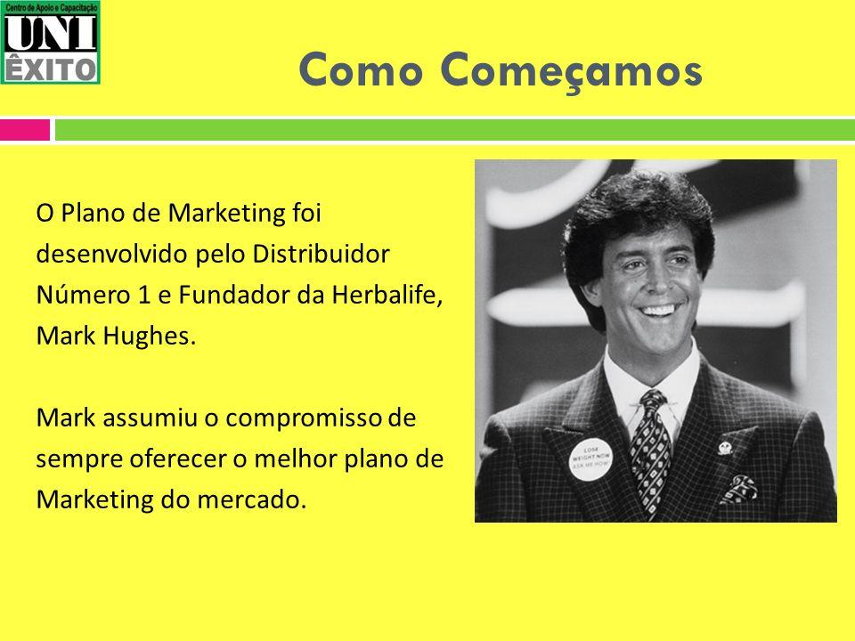 O Plano de Marketing foi desenvolvido pelo Distribuidor Número 1 e Fundador da Herbalife, Mark Hughes. Mark assumiu o compromisso de sempre oferecer o