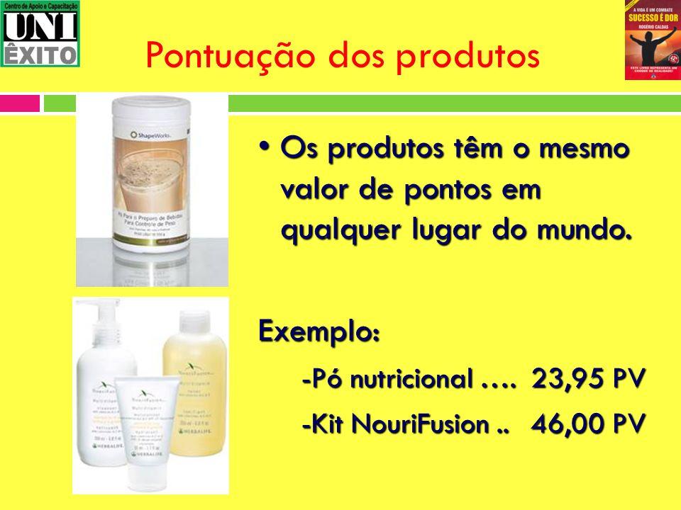 Os produtos têm o mesmo valor de pontos em qualquer lugar do mundo.Os produtos têm o mesmo valor de pontos em qualquer lugar do mundo.Exemplo: -Pó nut