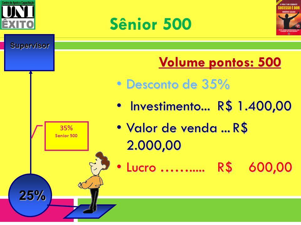 Sênior 500 25% Supervisor 35% Senior 500 Volume pontos: 500 Desconto de 35%Desconto de 35% Investimento...R$ 1.400,00 Investimento...R$ 1.400,00 Valor
