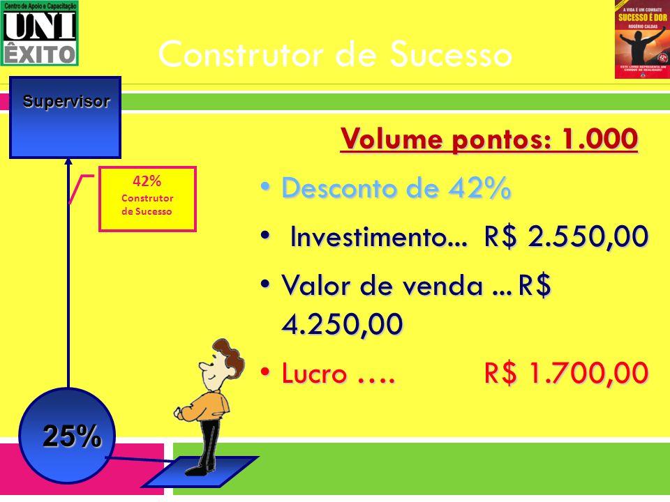 Construtor de Sucesso 25% Supervisor Volume pontos: 1.000 Desconto de 42%Desconto de 42% Investimento...R$ 2.550,00 Investimento...R$ 2.550,00 Valor d