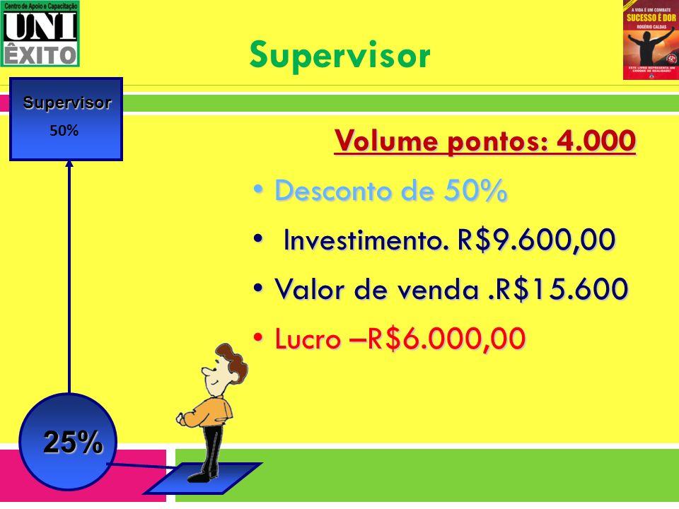 Supervisor 25% Supervisor Volume pontos: 4.000 Desconto de 50%Desconto de 50% Investimento. R$9.600,00 Investimento. R$9.600,00 Valor de venda.R$15.60