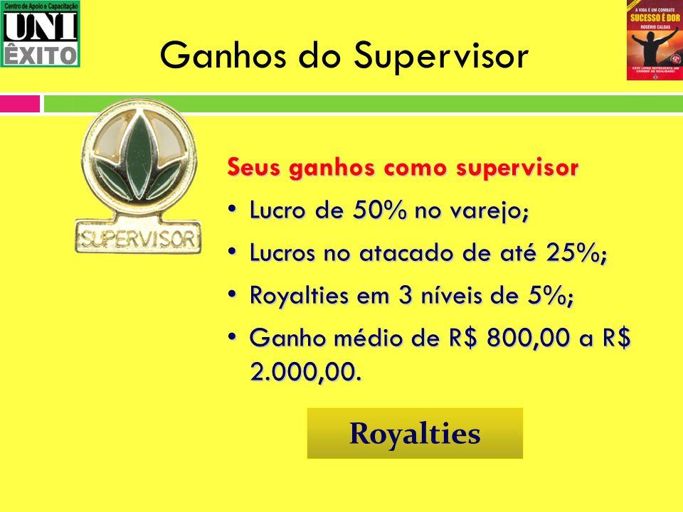 Ganhos do Supervisor Seus ganhos como supervisor Lucro de 50% no varejo;Lucro de 50% no varejo; Lucros no atacado de até 25%;Lucros no atacado de até