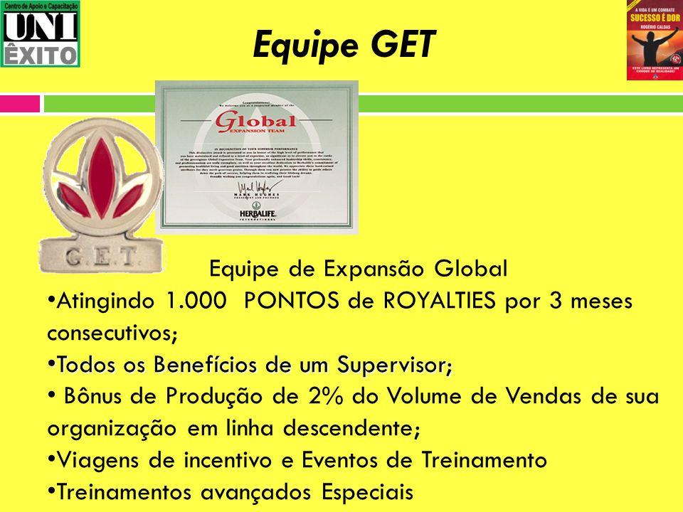 Equipe GET Equipe de Expansão Global Atingindo 1.000 PONTOS de ROYALTIES por 3 meses consecutivos; Todos os Benefícios de um Supervisor;Todos os Benef