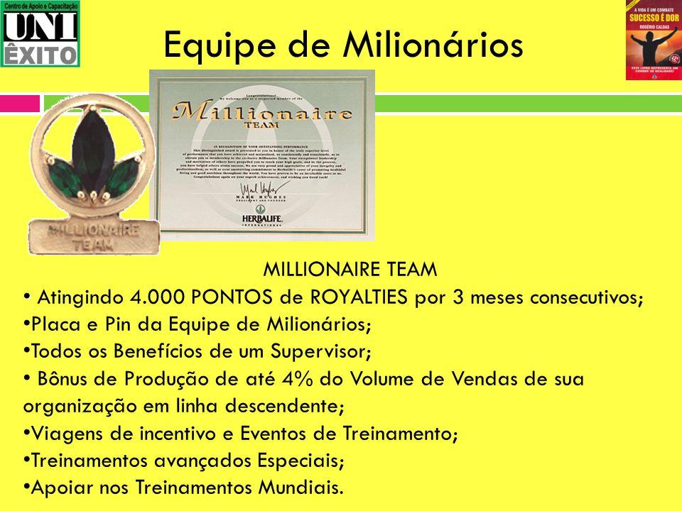 Equipe de Milionários MILLIONAIRE TEAM Atingindo 4.000 PONTOS de ROYALTIES por 3 meses consecutivos; Placa e Pin da Equipe de Milionários; Todos os Be