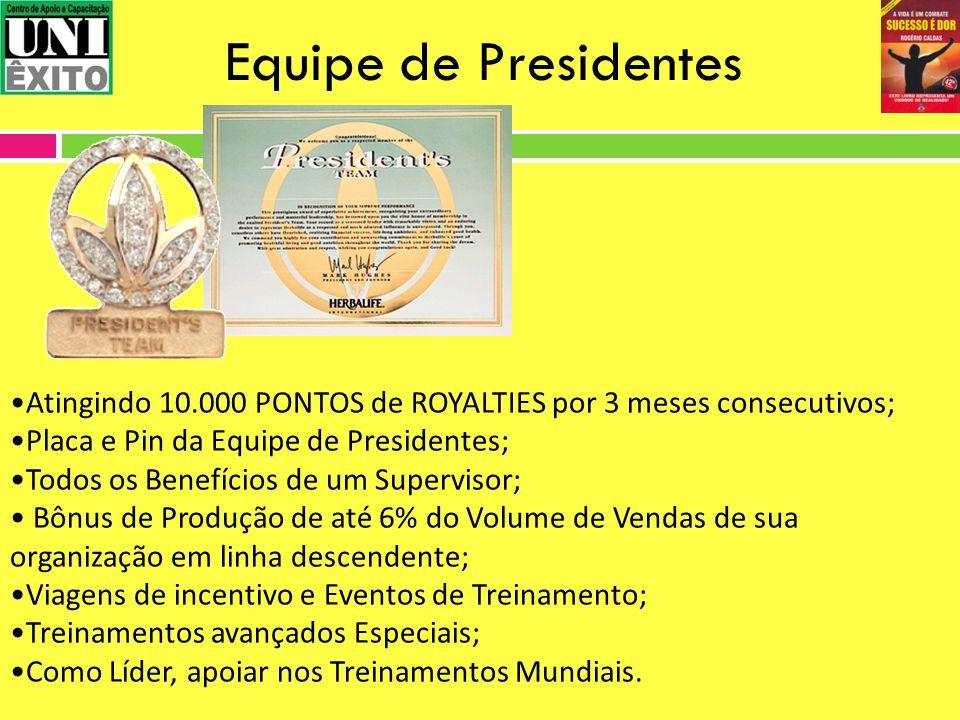 Equipe de Presidentes Atingindo 10.000 PONTOS de ROYALTIES por 3 meses consecutivos; Placa e Pin da Equipe de Presidentes; Todos os Benefícios de um S