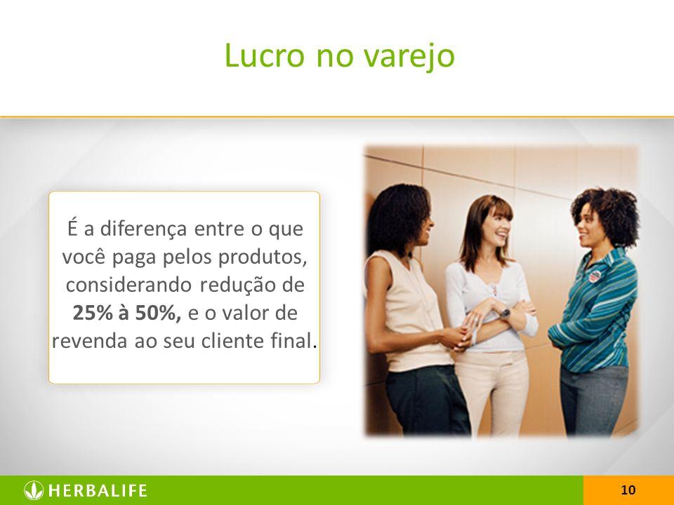 10 Lucro no varejo É a diferença entre o que você paga pelos produtos, considerando redução de 25% à 50%, e o valor de revenda ao seu cliente final.