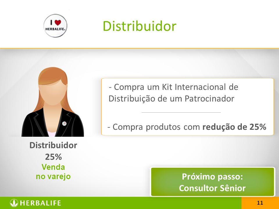 11 Distribuidor 25% Venda no varejo Próximo passo: Consultor Sênior Distribuidor - Compra produtos com redução de 25% - Compra um Kit Internacional de Distribuição de um Patrocinador