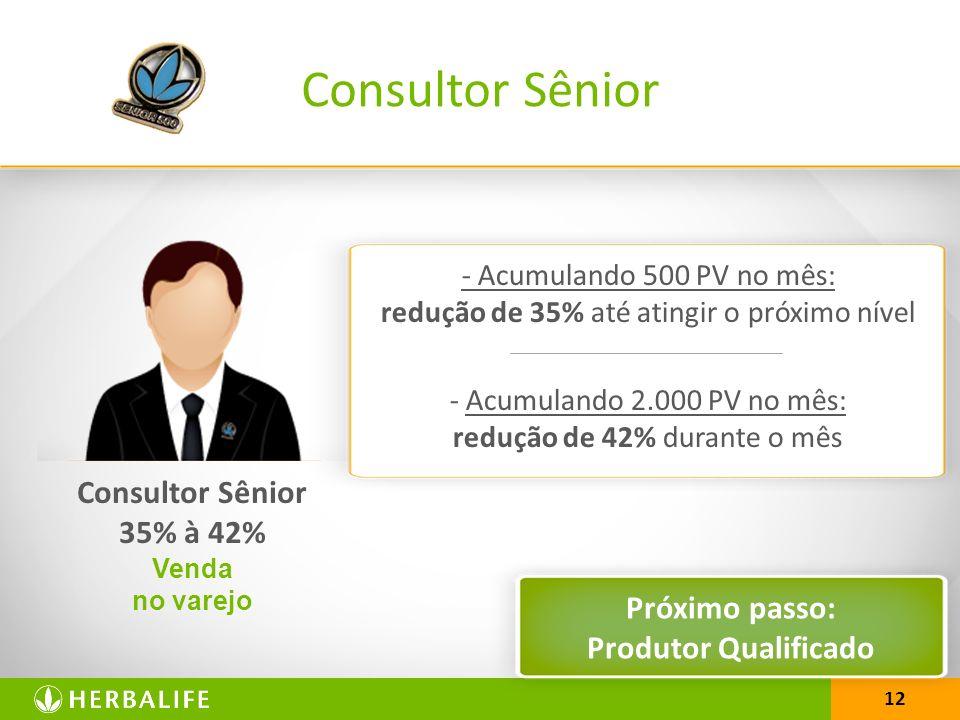12 Consultor Sênior 35% à 42% Venda no varejo - Acumulando 500 PV no mês: redução de 35% até atingir o próximo nível - Acumulando 2.000 PV no mês: redução de 42% durante o mês Próximo passo: Produtor Qualificado