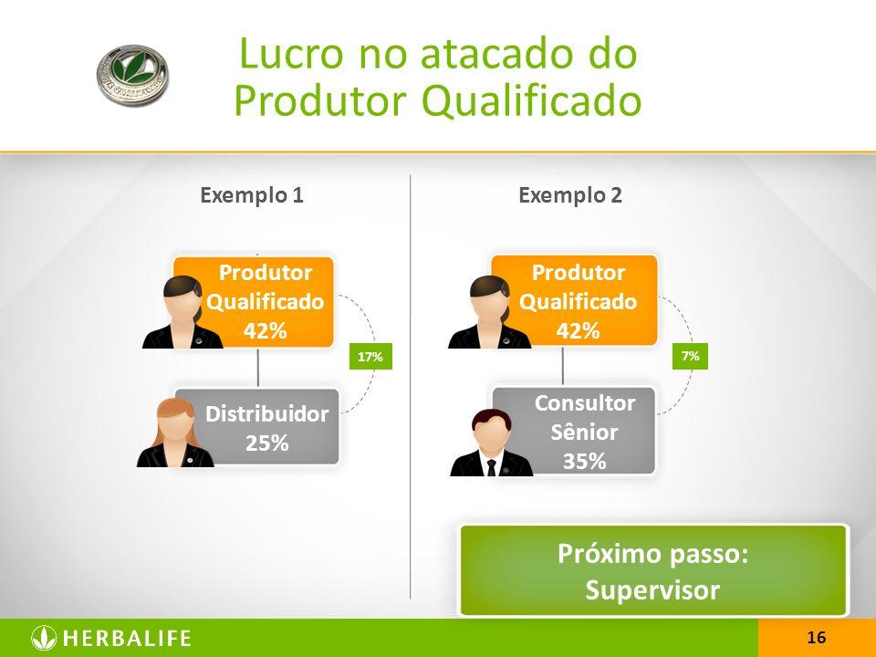 16 17% 7% Produtor Qualificado 42% Distribuidor 25% Consultor Sênior 35% Lucro no atacado do Produtor Qualificado Exemplo 1Exemplo 2 Próximo passo: Supervisor Produtor Qualificado 42%