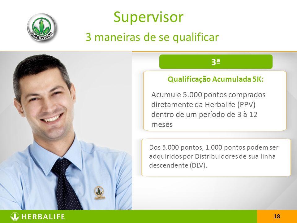18 3ª3ª Acumule 5.000 pontos comprados diretamente da Herbalife (PPV) dentro de um período de 3 à 12 meses Qualificação Acumulada 5K: Dos 5.000 pontos, 1.000 pontos podem ser adquiridos por Distribuidores de sua linha descendente (DLV).
