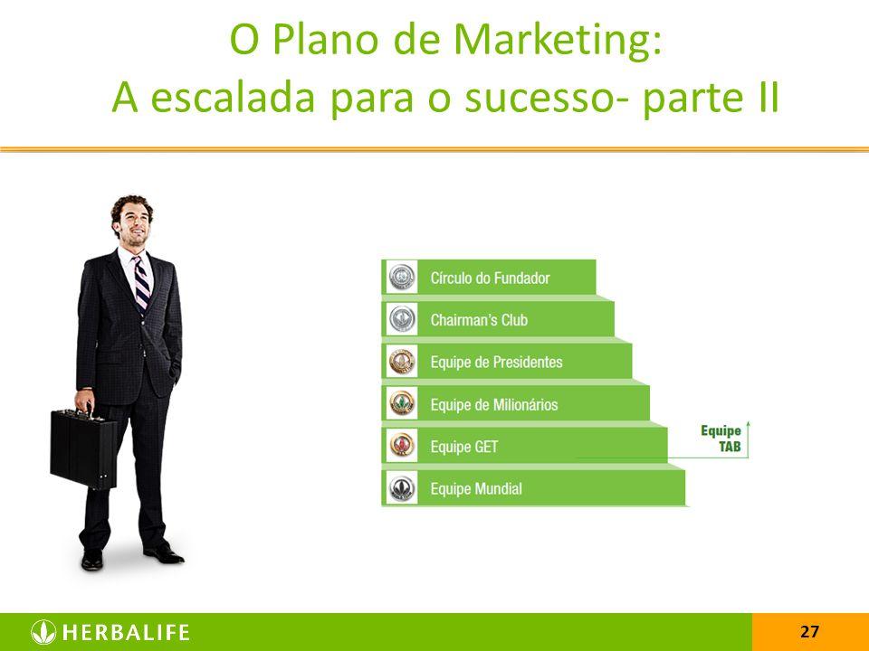 27 O Plano de Marketing: A escalada para o sucesso INSERIMOS AS DIVISÕES NA ESCADA O Plano de Marketing: A escalada para o sucesso- parte II