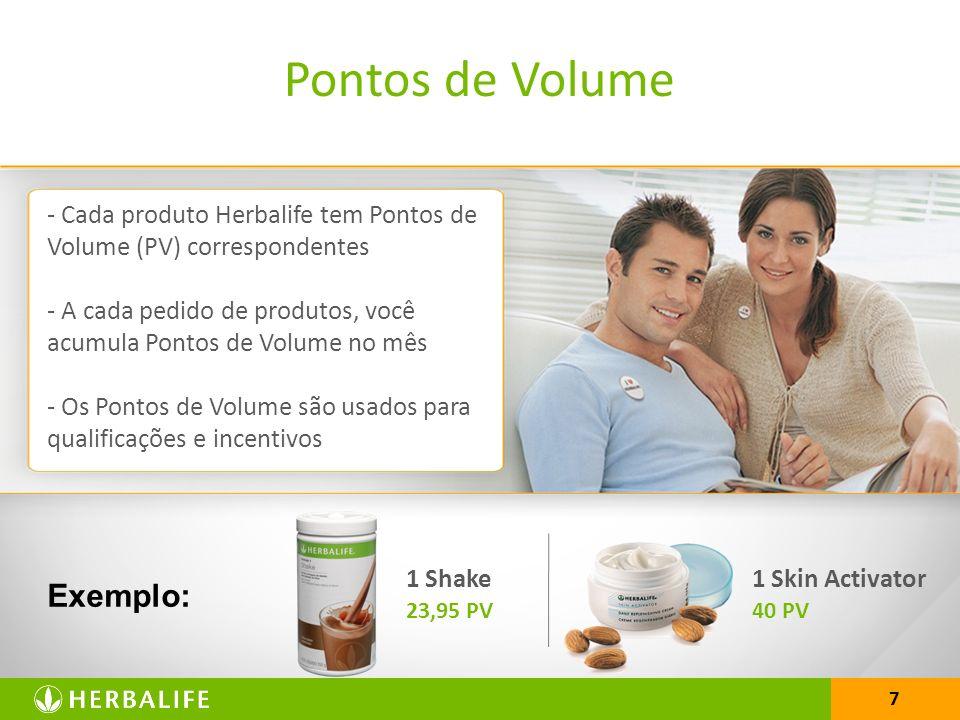 7 Pontos de Volume 1 Shake 23,95 PV 1 Skin Activator 40 PV Exemplo: - Cada produto Herbalife tem Pontos de Volume (PV) correspondentes - A cada pedido de produtos, você acumula Pontos de Volume no mês - Os Pontos de Volume são usados para qualificações e incentivos
