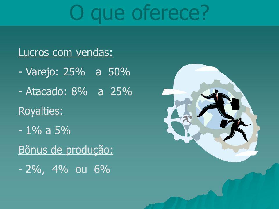 O que oferece? Lucros com vendas: - Varejo: 25% a 50% - Atacado: 8% a 25% Royalties: - 1% a 5% Bônus de produção: - 2%, 4% ou 6%