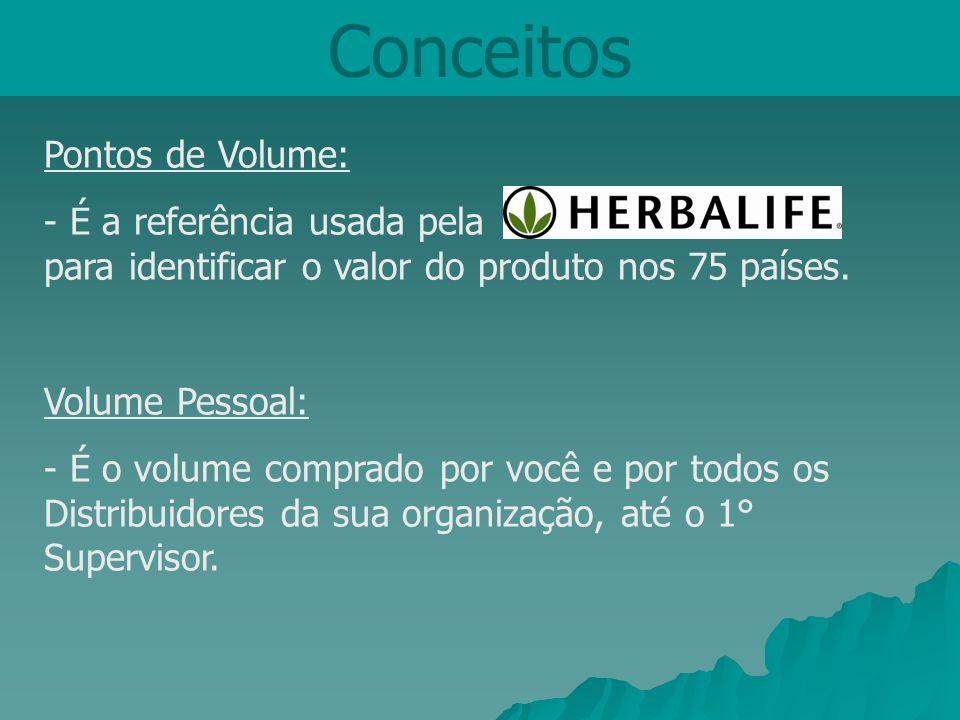 Conceitos Pontos de Volume: - É a referência usada pela para identificar o valor do produto nos 75 países. Volume Pessoal: - É o volume comprado por v