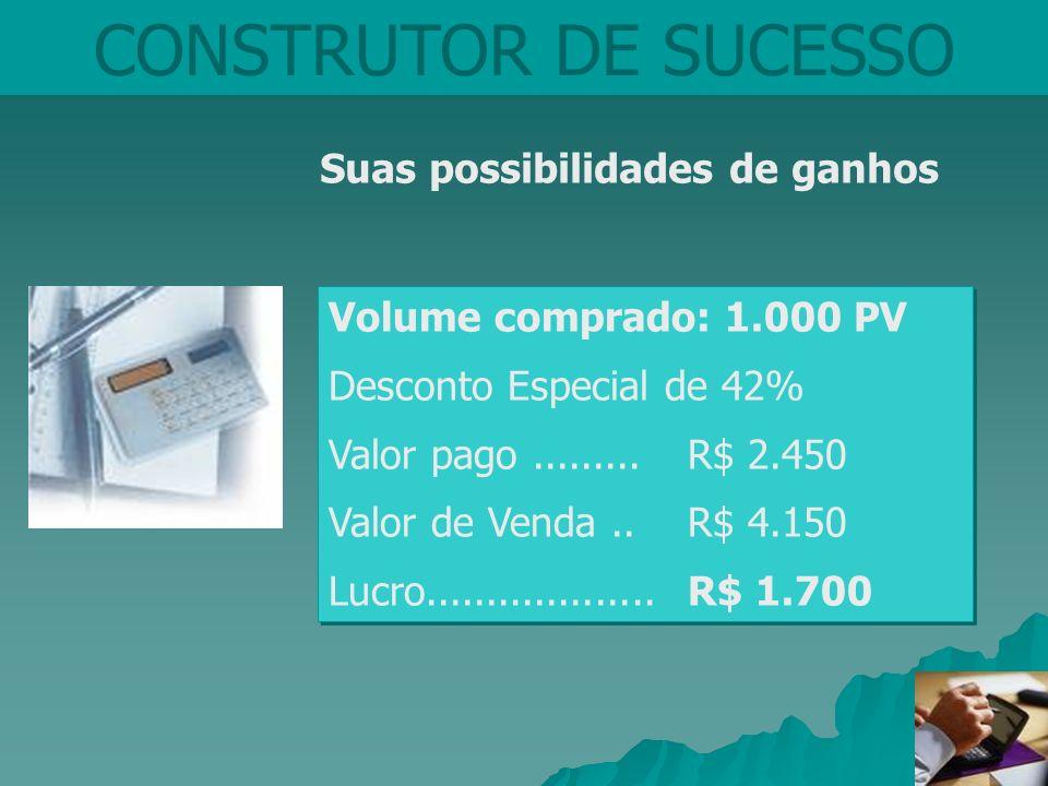 Volume comprado: 1.000 PV Desconto Especial de 42% Valor pago.........R$ 2.450 Valor de Venda..R$ 4.150 Lucro...................R$ 1.700 Volume compra
