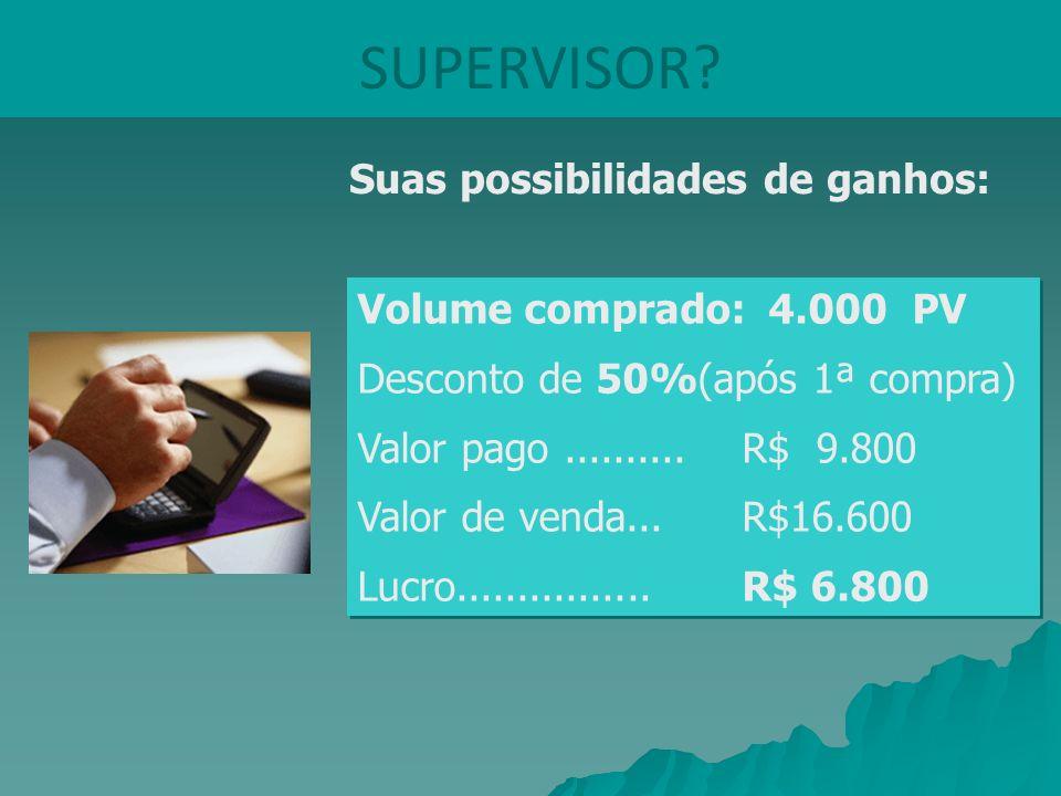 SUPERVISOR? Volume comprado:4.000 PV Desconto de 50%(após 1ª compra) Valor pago..........R$ 9.800 Valor de venda...R$16.600 Lucro................R$ 6.