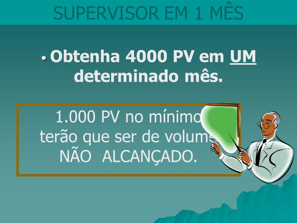 1.000 PV no mínimo terão que ser de volume NÃO ALCANÇADO. Obtenha 4000 PV em UM determinado mês. SUPERVISOR EM 1 MÊS