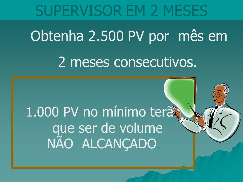1.000 PV no mínimo terão que ser de volume NÃO ALCANÇADO. Obtenha 2.500 PV por mês em 2 meses consecutivos. SUPERVISOR EM 2 MESES