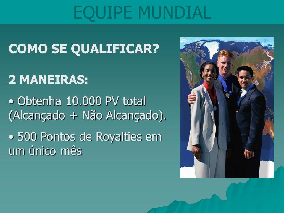 EQUIPE MUNDIAL 2 MANEIRAS: Obtenha 10.000 PV total (Alcançado + Não Alcançado). Obtenha 10.000 PV total (Alcançado + Não Alcançado). 500 Pontos de Roy