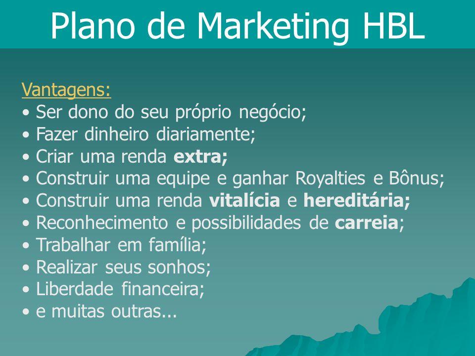 Plano de Marketing HBL Vantagens: Ser dono do seu próprio negócio; Fazer dinheiro diariamente; Criar uma renda extra; Construir uma equipe e ganhar Ro