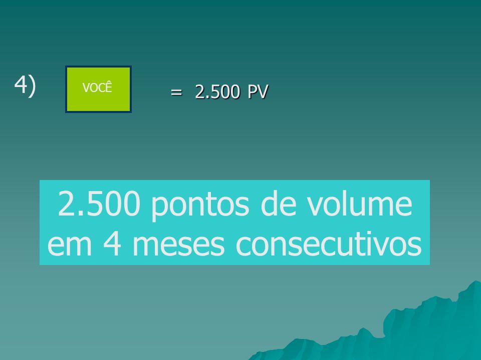 VOCÊ = 2.500 PV 4) 2.500 pontos de volume em 4 meses consecutivos