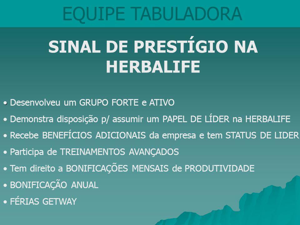 SINAL DE PRESTÍGIO NA HERBALIFE Desenvolveu um GRUPO FORTE e ATIVO Demonstra disposição p/ assumir um PAPEL DE LÍDER na HERBALIFE Recebe BENEFÍCIOS AD