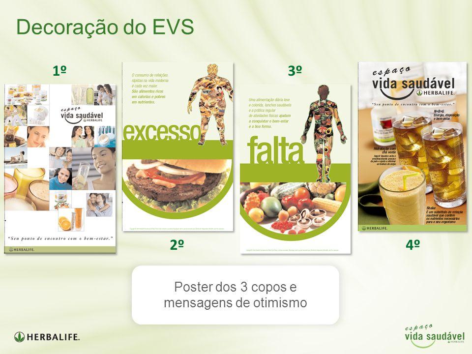 Decoração do EVS Poster dos 3 copos e mensagens de otimismo 1º 2º4º 3º