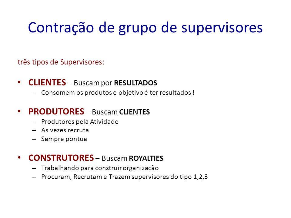 Contração de grupo de supervisores três tipos de Supervisores: CLIENTES – Buscam por RESULTADOS – Consomem os produtos e objetivo é ter resultados ! P