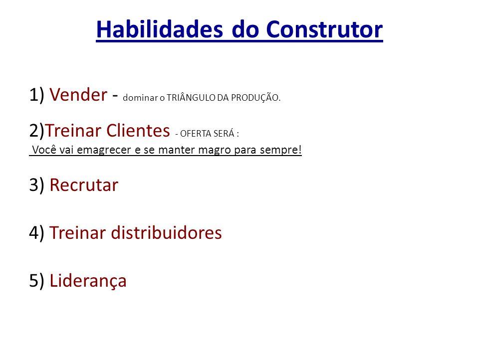 Habilidades do Construtor 1) Vender - dominar o TRIÂNGULO DA PRODUÇÃO. 2)Treinar Clientes - OFERTA SERÁ : Você vai emagrecer e se manter magro para se