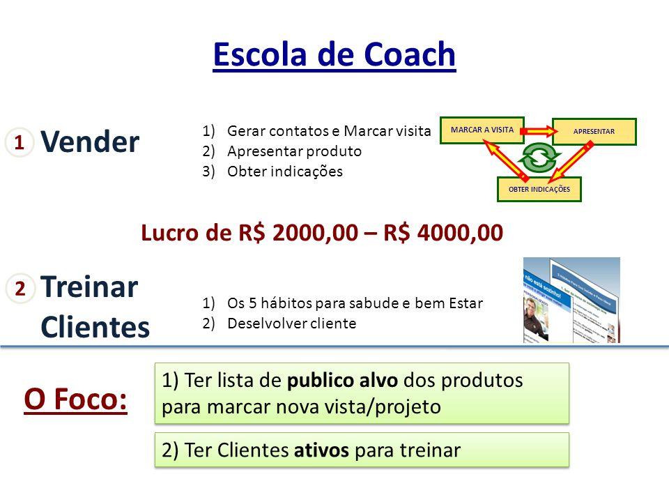 Escola de Coach 1)Gerar contatos e Marcar visita 2)Apresentar produto 3)Obter indicações MARCAR A VISITA APRESENTAR OBTER INDICAÇÕES Lucro de R$ 2000,