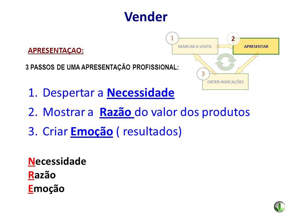 3 PASSOS DE UMA APRESENTAÇÃO PROFISSIONAL: 1.Despertar a Necessidade 2.Mostrar a Razão do valor dos produtos 3.Criar Emoção ( resultados) Necessidade