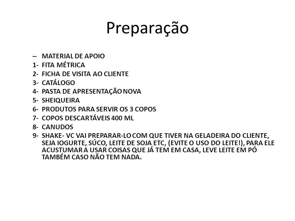 Preparação – MATERIAL DE APOIO 1- FITA MÉTRICA 2- FICHA DE VISITA AO CLIENTE 3- CATÁLOGO 4- PASTA DE APRESENTAÇÃO NOVA 5- SHEIQUEIRA 6- PRODUTOS PARA
