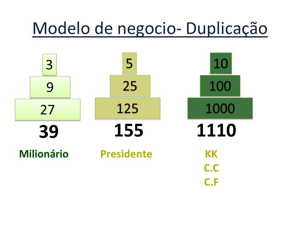 Modelo de negocio- Duplicação 3 3 9 9 27 39 5 5 25 125 155 10 100 1000 1110 MilionárioPresidenteKK C.C C.F