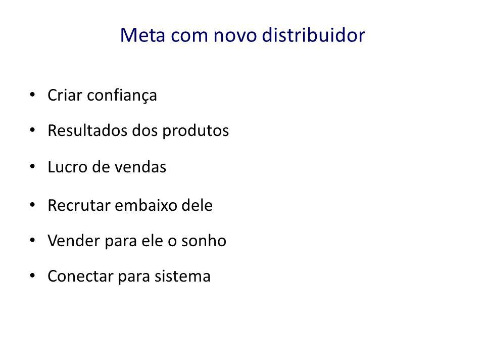 Meta com novo distribuidor Criar confiança Resultados dos produtos Lucro de vendas Recrutar embaixo dele Vender para ele o sonho Conectar para sistema