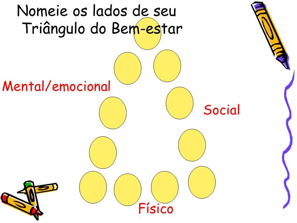Mental/emocional Social Físico Nomeie os lados de seu Triângulo do Bem-estar