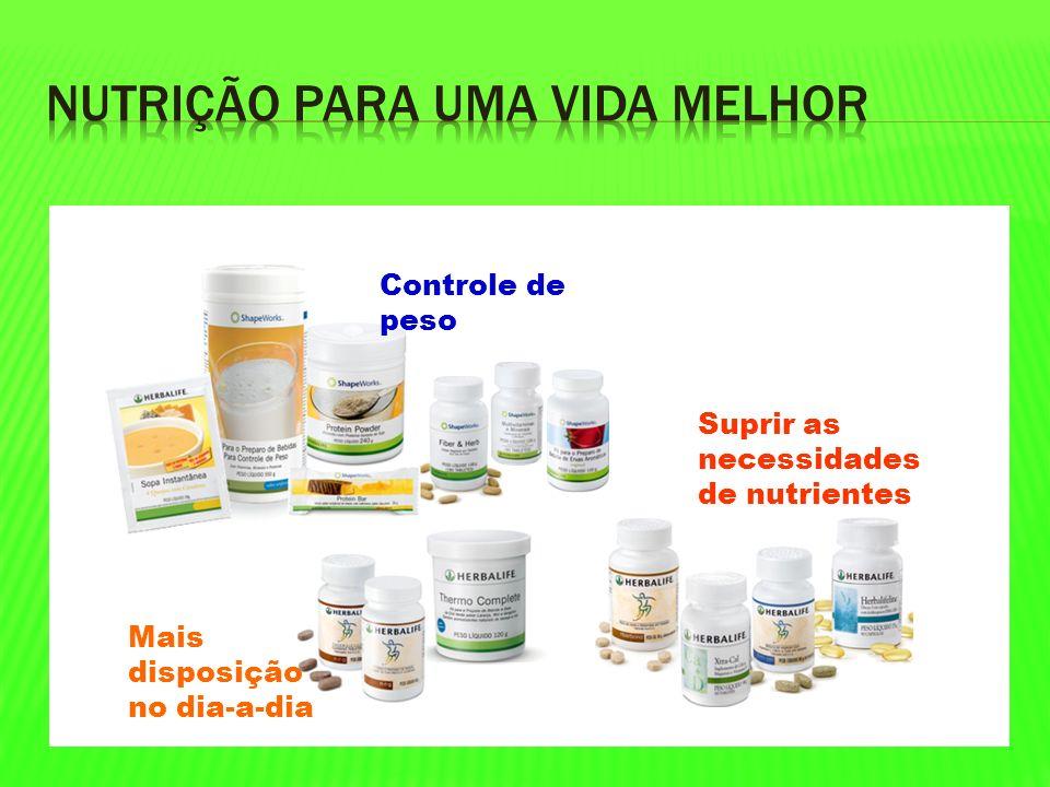 Controle de peso Mais disposição no dia-a-dia Suprir as necessidades de nutrientes