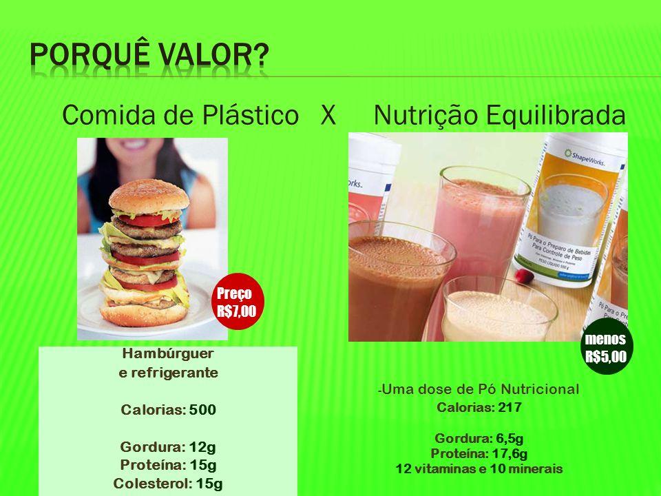 Hambúrguer e refrigerante Calorias: 500 Gordura: 12g Proteína: 15g Colesterol: 15g Preço R$7,00 menos R$5,00 - Uma dose de Pó Nutricional Calorias: 21