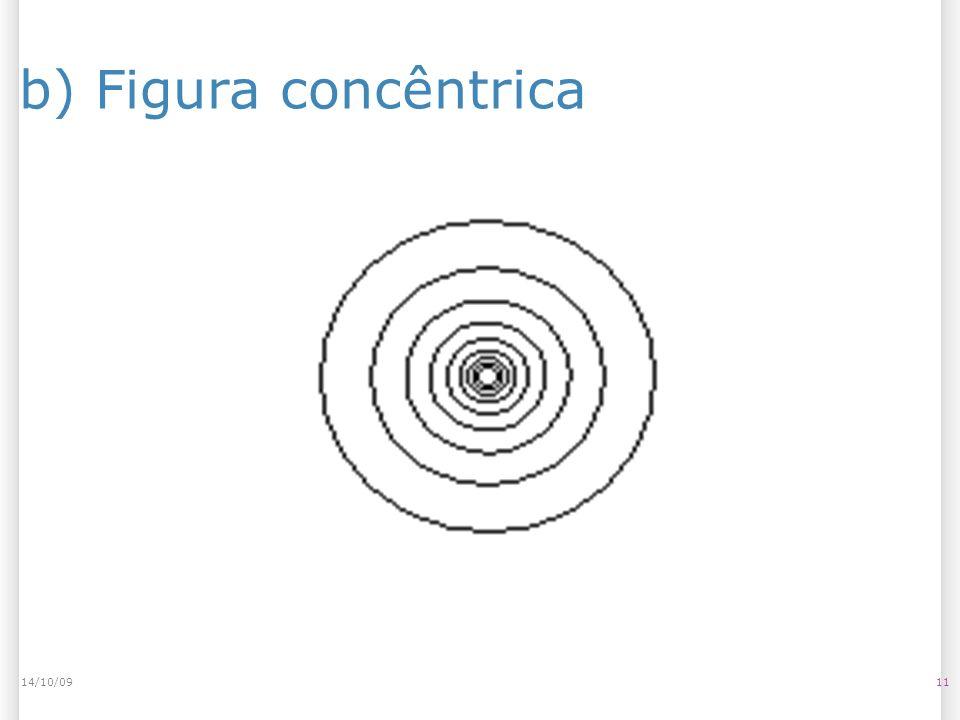 b) Figura concêntrica 1114/10/09