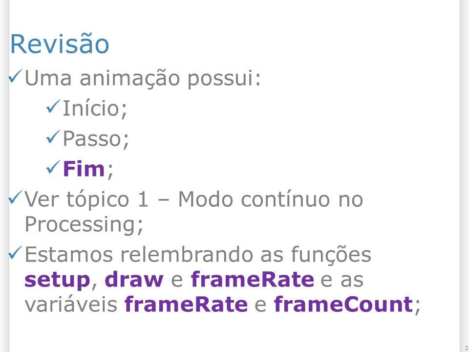 Revisão 2 Uma animação possui: Início; Passo; Fim; Ver tópico 1 – Modo contínuo no Processing; Estamos relembrando as funções setup, draw e frameRate